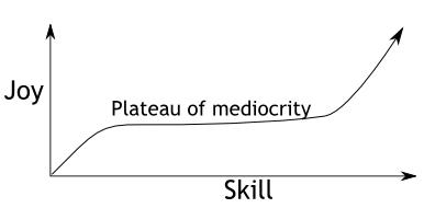 PlateauOfMediocrity